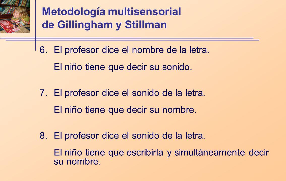 Metodología multisensorial de Gillingham y Stillman