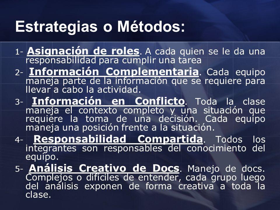 Estrategias o Métodos: