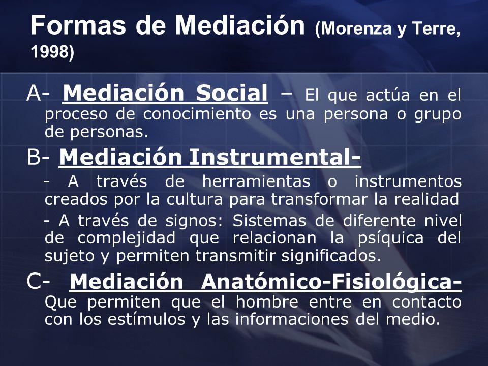 Formas de Mediación (Morenza y Terre, 1998)