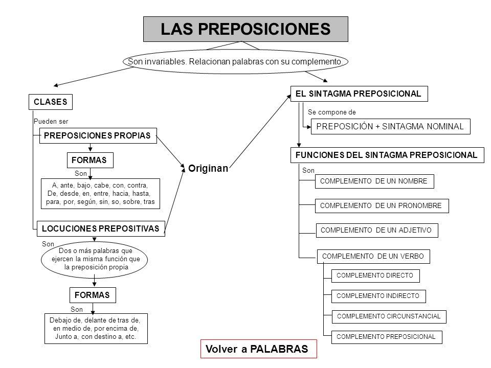 LAS PREPOSICIONES Volver a PALABRAS Originan