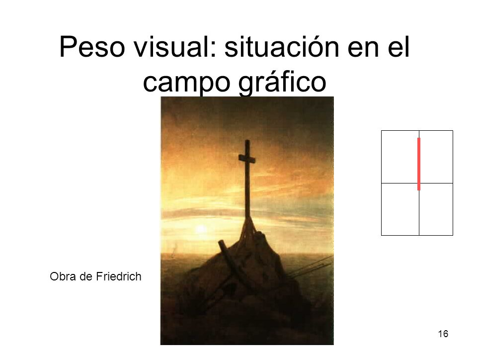 Peso visual: situación en el campo gráfico