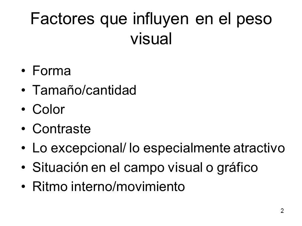 Factores que influyen en el peso visual