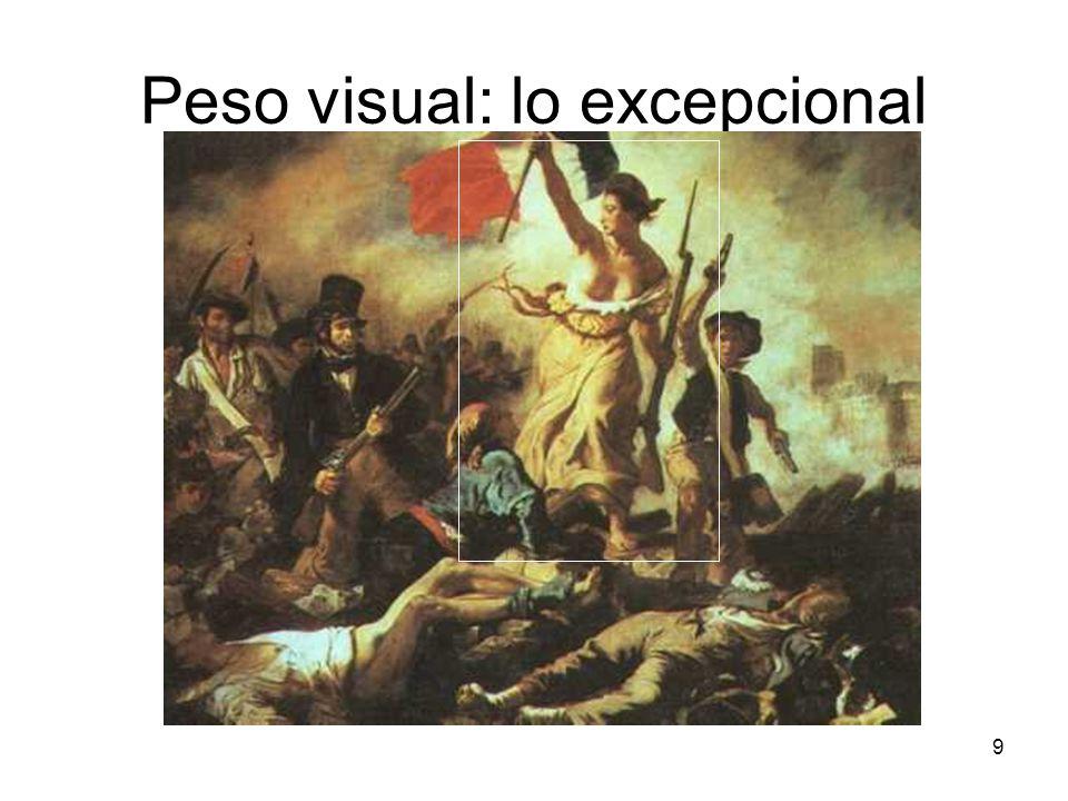 Peso visual: lo excepcional