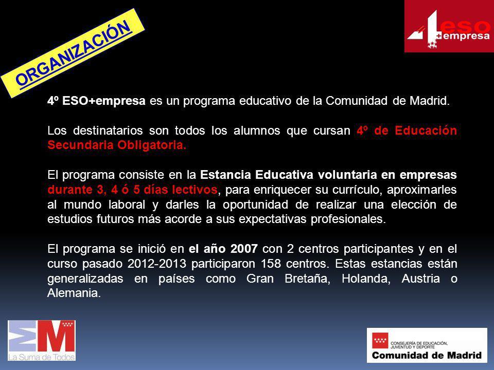 ORGANIZACIÓN 4º ESO+empresa es un programa educativo de la Comunidad de Madrid.