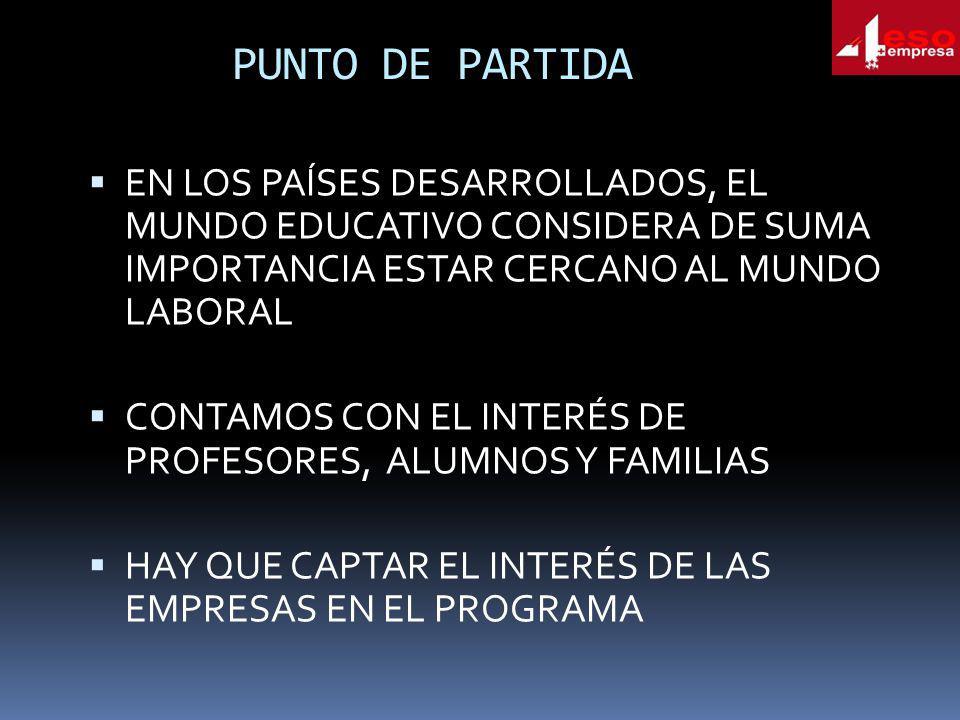 PUNTO DE PARTIDA EN LOS PAÍSES DESARROLLADOS, EL MUNDO EDUCATIVO CONSIDERA DE SUMA IMPORTANCIA ESTAR CERCANO AL MUNDO LABORAL.
