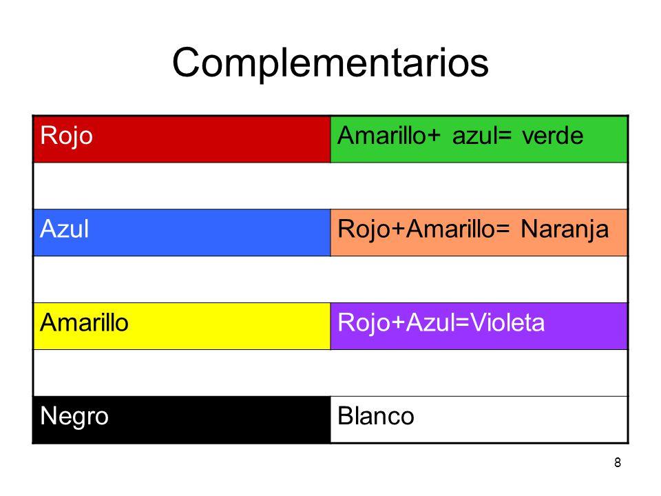 Complementarios Rojo Amarillo+ azul= verde Azul Rojo+Amarillo= Naranja