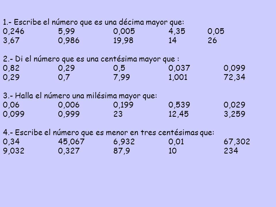 1.- Escribe el número que es una décima mayor que: 0,246 5,99 0,005 4,35 0,05. 3,67 0,986 19,98 14 26.