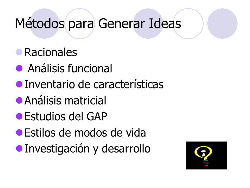 Métodos para Generar Ideas