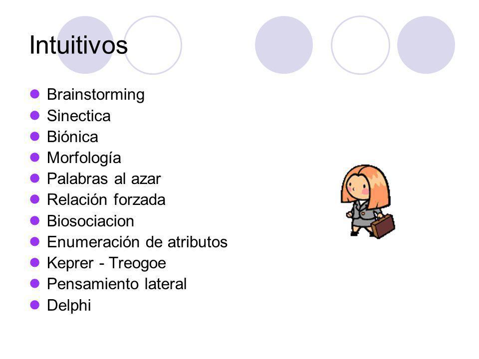 Intuitivos Brainstorming Sinectica Biónica Morfología Palabras al azar