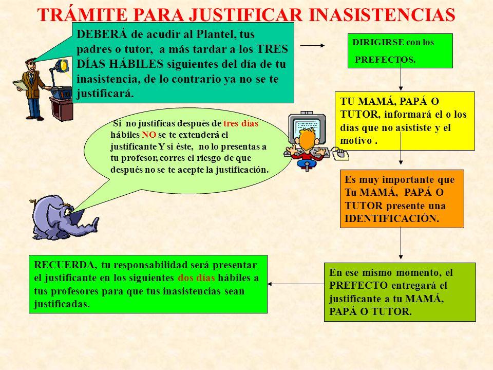TRÁMITE PARA JUSTIFICAR INASISTENCIAS