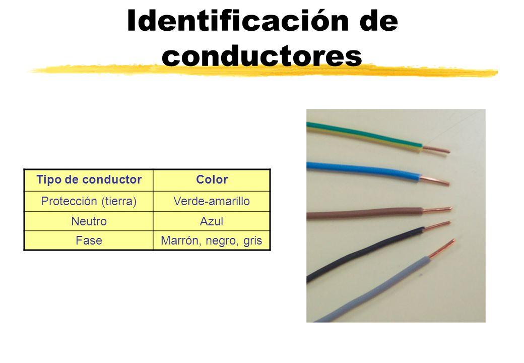 Identificación de conductores
