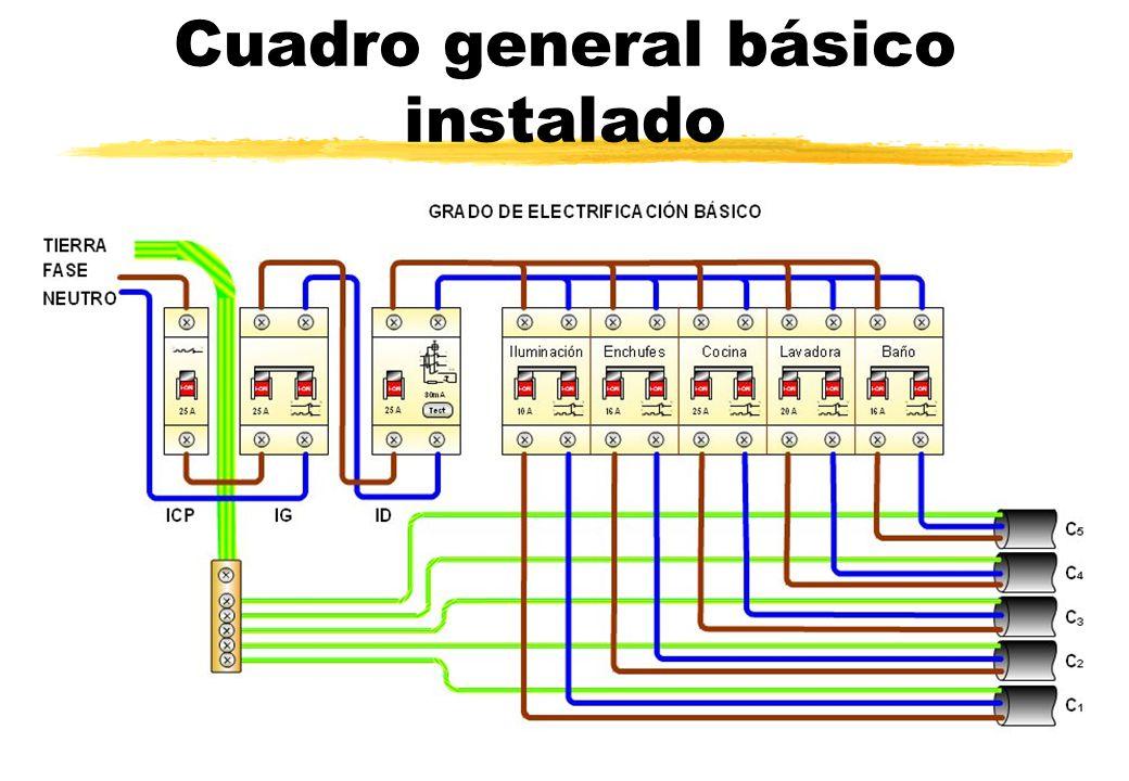 Cuadro general básico instalado