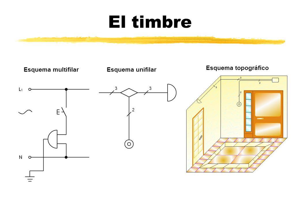 Circuito Unifilar : Circuito unifilar y multifilar diagrama os