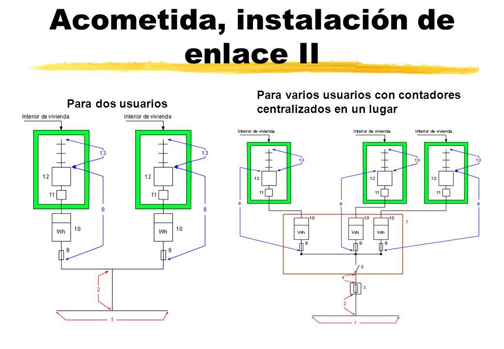 Acometida, instalación de enlace II