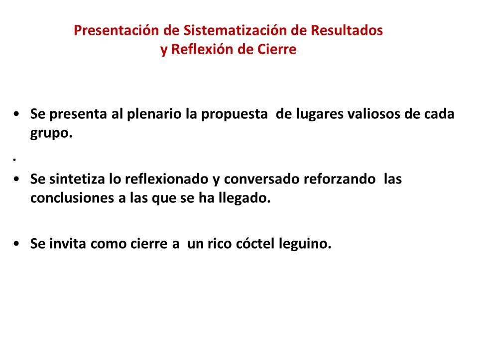 Presentación de Sistematización de Resultados y Reflexión de Cierre