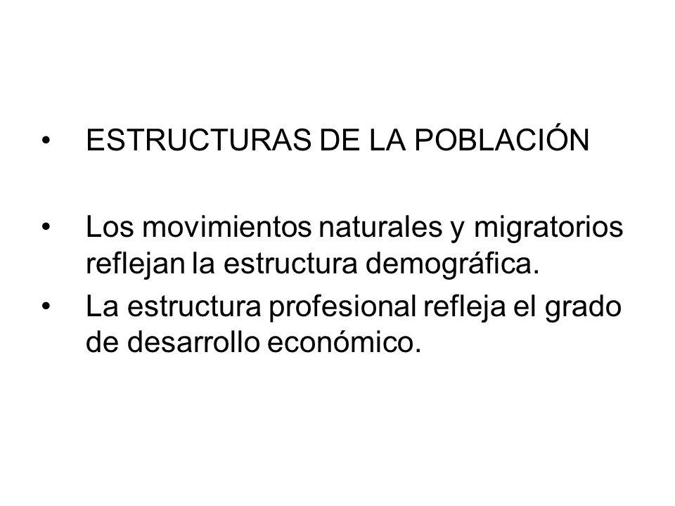 ESTRUCTURAS DE LA POBLACIÓN