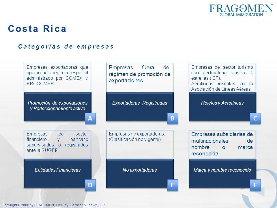 Costa Rica A B C D E F Categorías de empresas