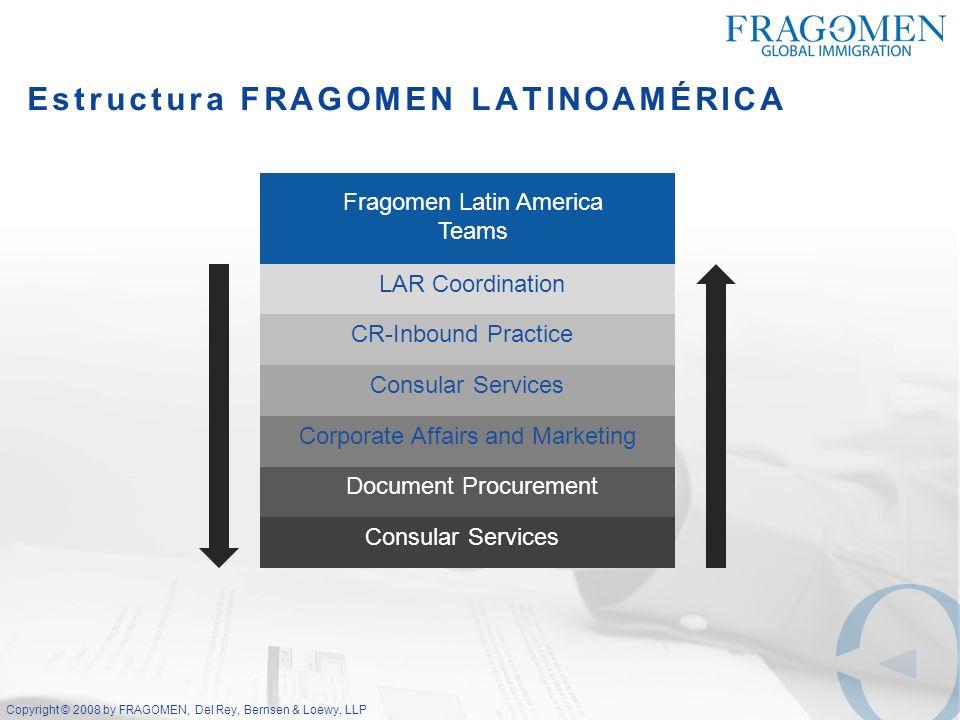 Estructura FRAGOMEN LATINOAMÉRICA
