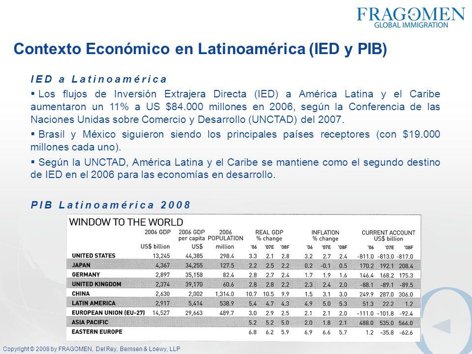 Contexto Económico en Latinoamérica (IED y PIB)