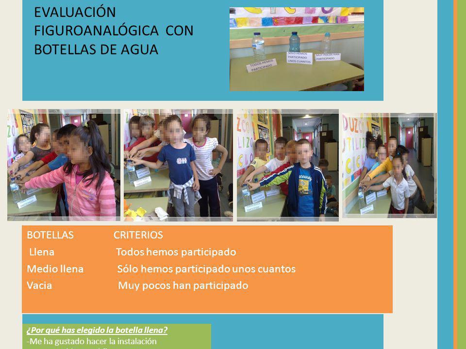 EVALUACIÓN FIGUROANALÓGICA CON BOTELLAS DE AGUA