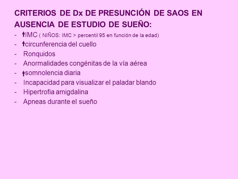 CRITERIOS DE Dx DE PRESUNCIÓN DE SAOS EN AUSENCIA DE ESTUDIO DE SUEÑO: