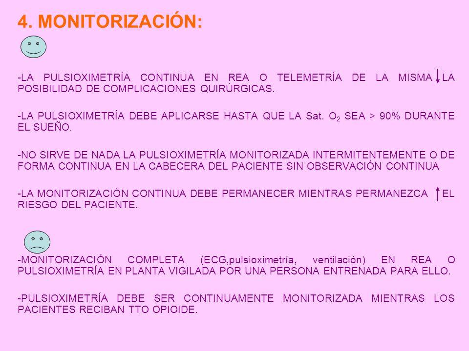 4. MONITORIZACIÓN: -LA PULSIOXIMETRÍA CONTINUA EN REA O TELEMETRÍA DE LA MISMA LA POSIBILIDAD DE COMPLICACIONES QUIRÚRGICAS.