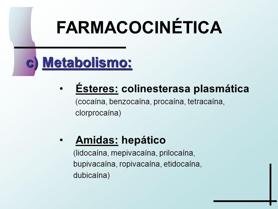 FARMACOCINÉTICA Metabolismo: Ésteres: colinesterasa plasmática