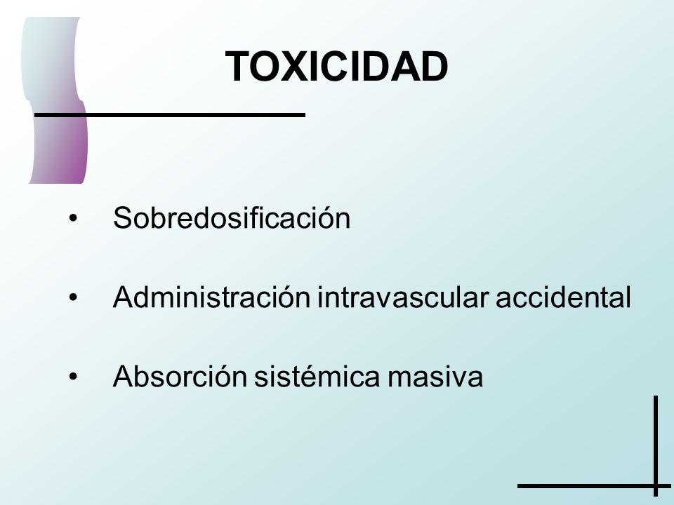 TOXICIDAD Sobredosificación Administración intravascular accidental
