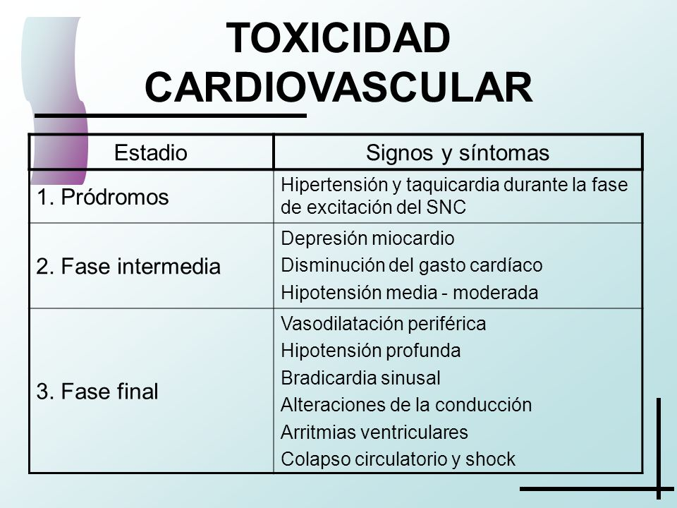 TOXICIDAD CARDIOVASCULAR