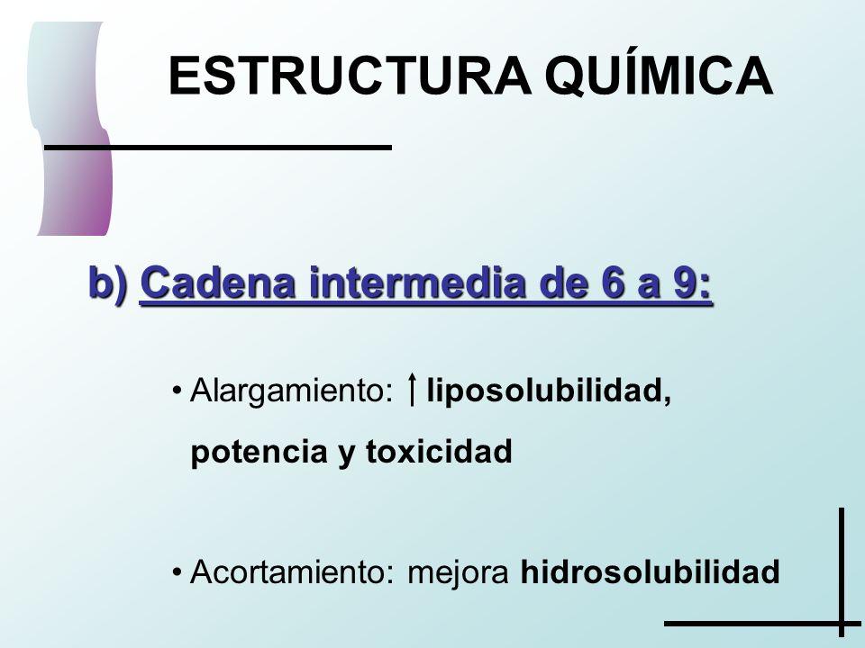 ESTRUCTURA QUÍMICA Cadena intermedia de 6 a 9: