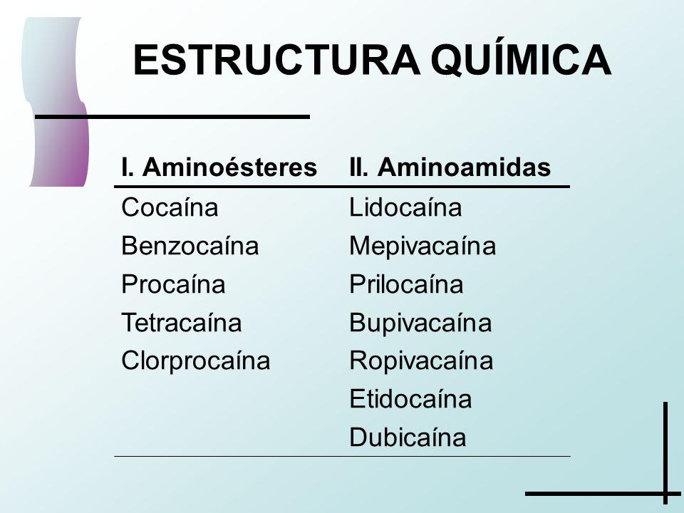 ESTRUCTURA QUÍMICA II. Aminoamidas I. Aminoésteres Lidocaína