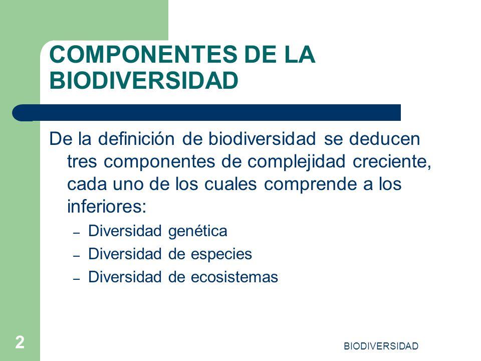 COMPONENTES DE LA BIODIVERSIDAD