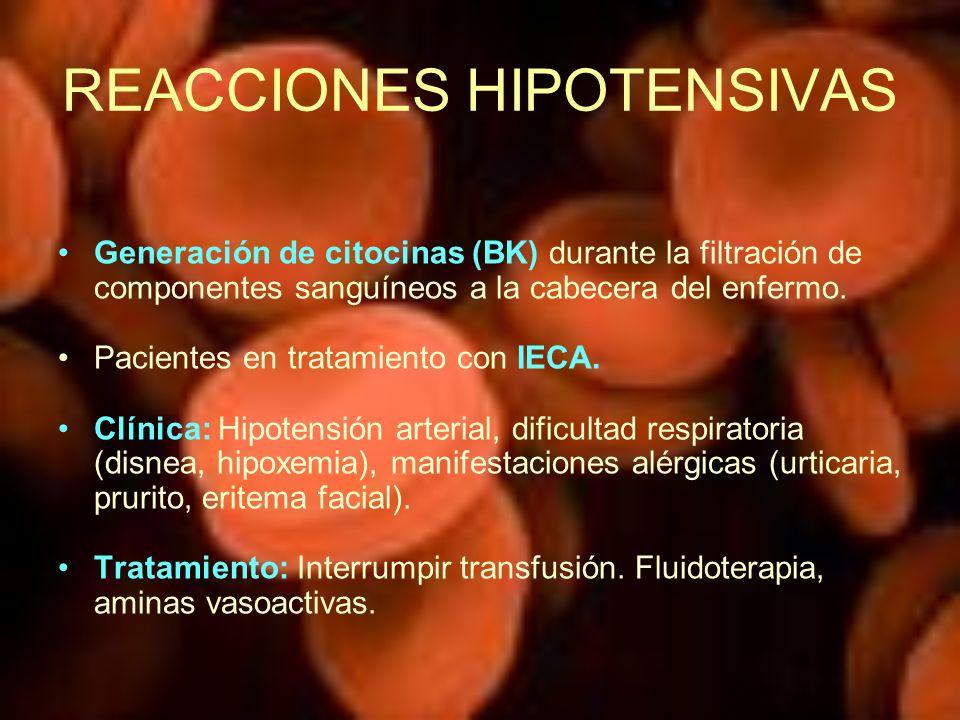 REACCIONES HIPOTENSIVAS