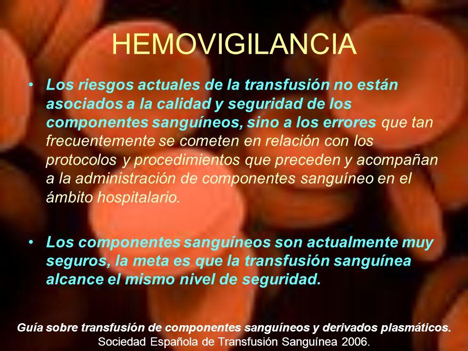 HEMOVIGILANCIA