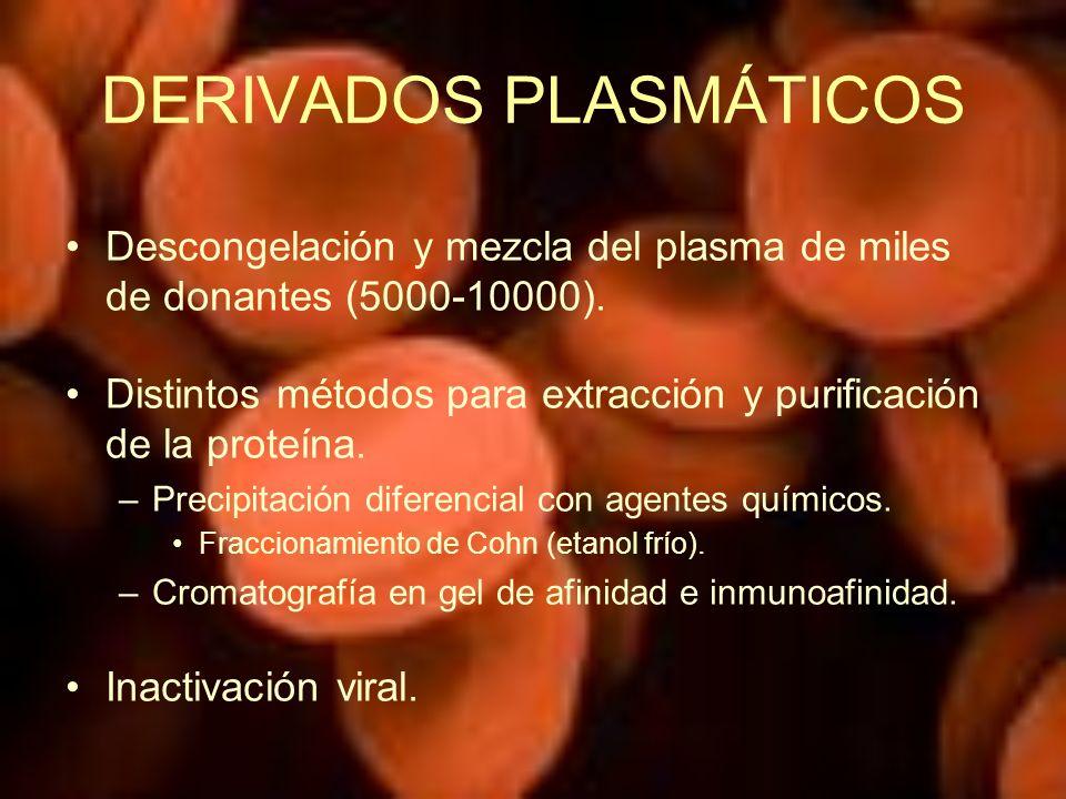 DERIVADOS PLASMÁTICOS