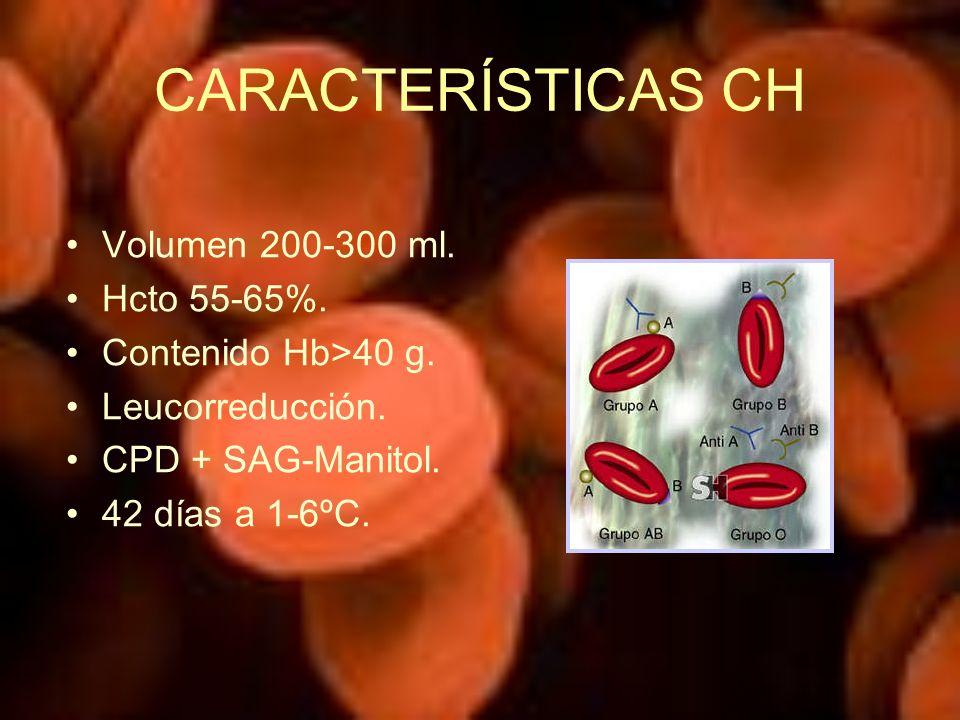 CARACTERÍSTICAS CH Volumen 200-300 ml. Hcto 55-65%.