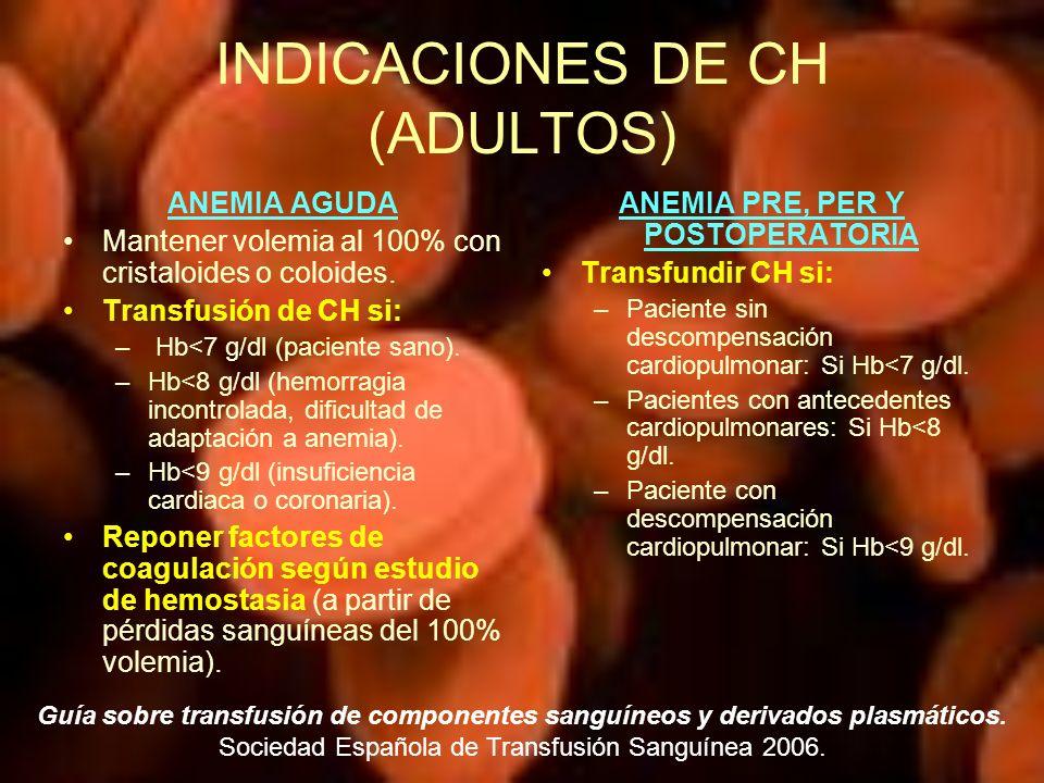 INDICACIONES DE CH (ADULTOS)