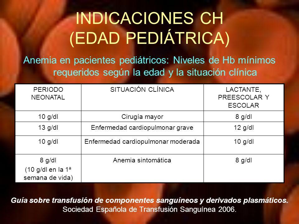 INDICACIONES CH (EDAD PEDIÁTRICA)