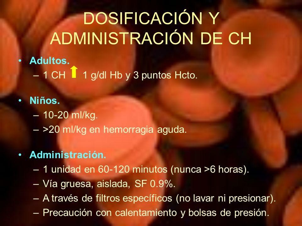 DOSIFICACIÓN Y ADMINISTRACIÓN DE CH