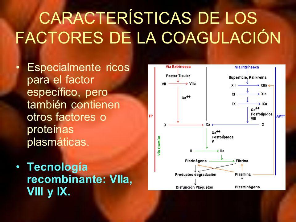 CARACTERÍSTICAS DE LOS FACTORES DE LA COAGULACIÓN