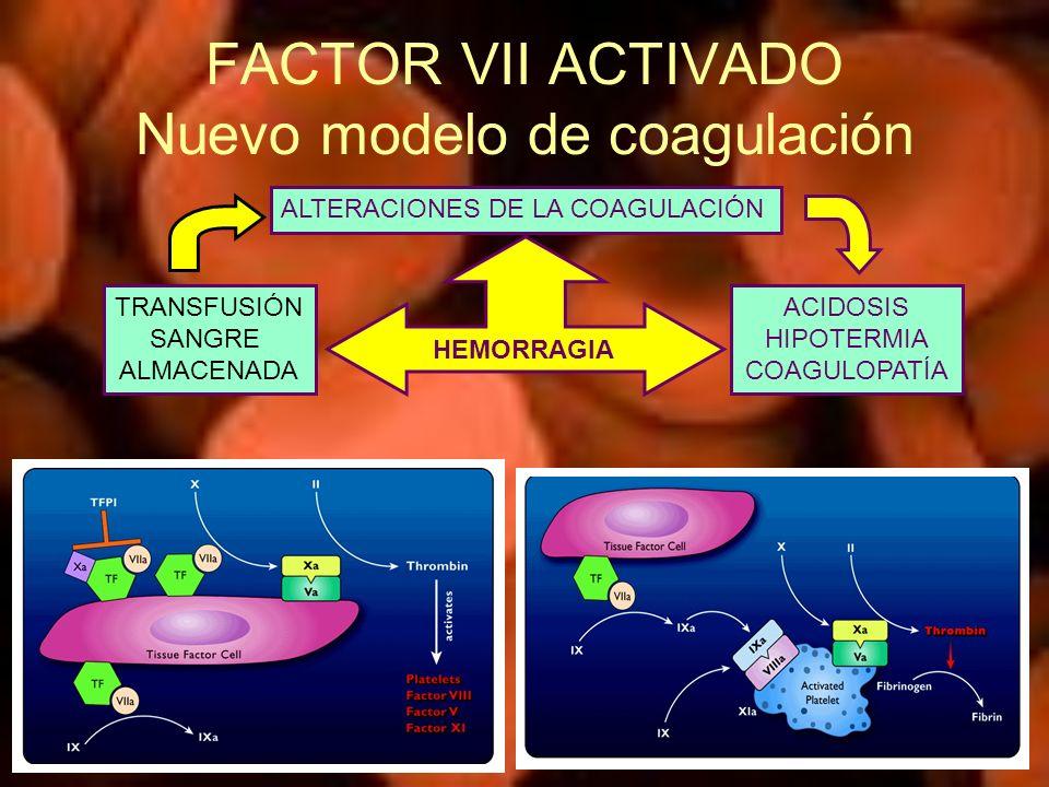 FACTOR VII ACTIVADO Nuevo modelo de coagulación