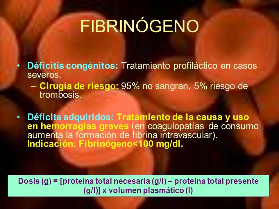 FIBRINÓGENO Déficitis congénitos: Tratamiento profiláctico en casos severos. Cirugía de riesgo: 95% no sangran, 5% riesgo de trombosis.