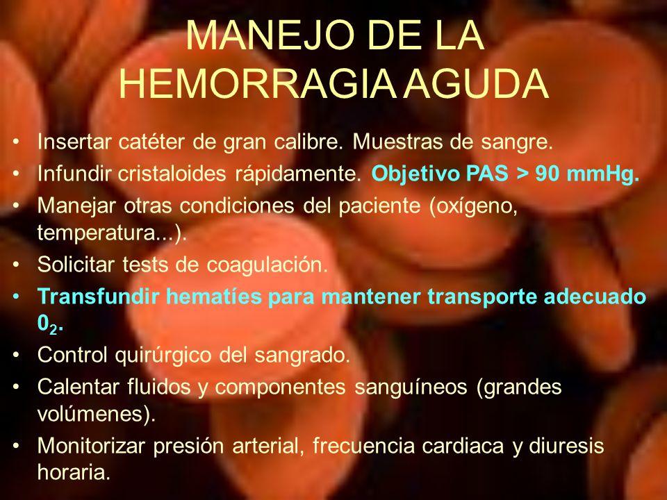 MANEJO DE LA HEMORRAGIA AGUDA