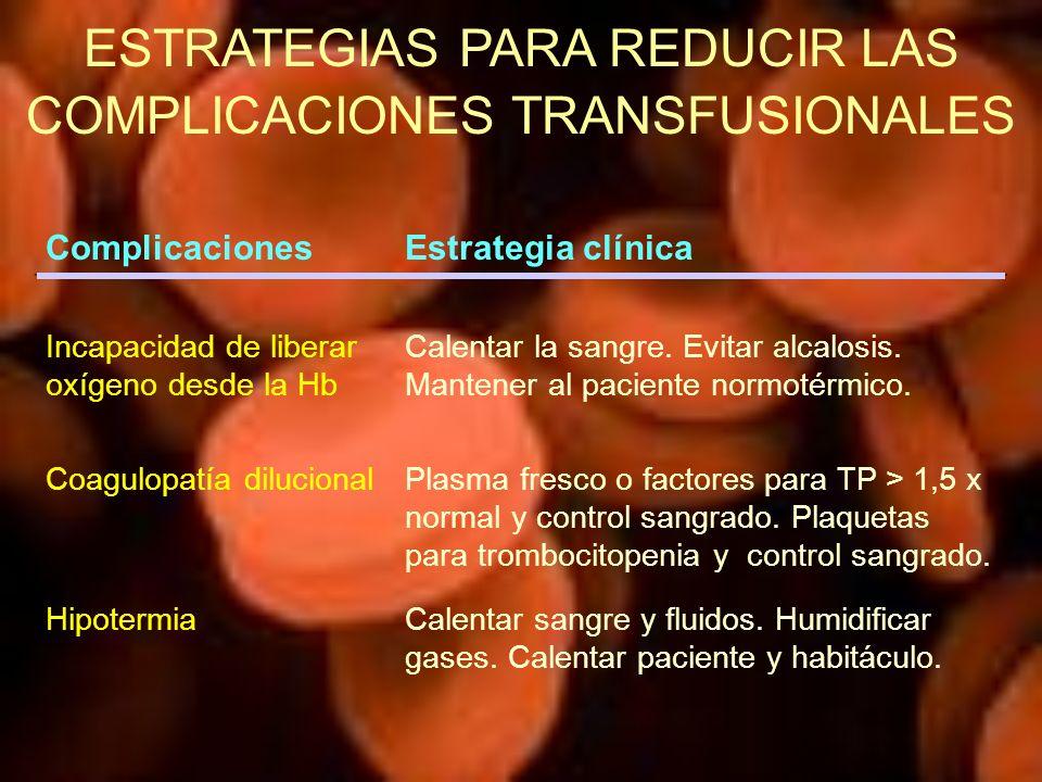 ESTRATEGIAS PARA REDUCIR LAS COMPLICACIONES TRANSFUSIONALES
