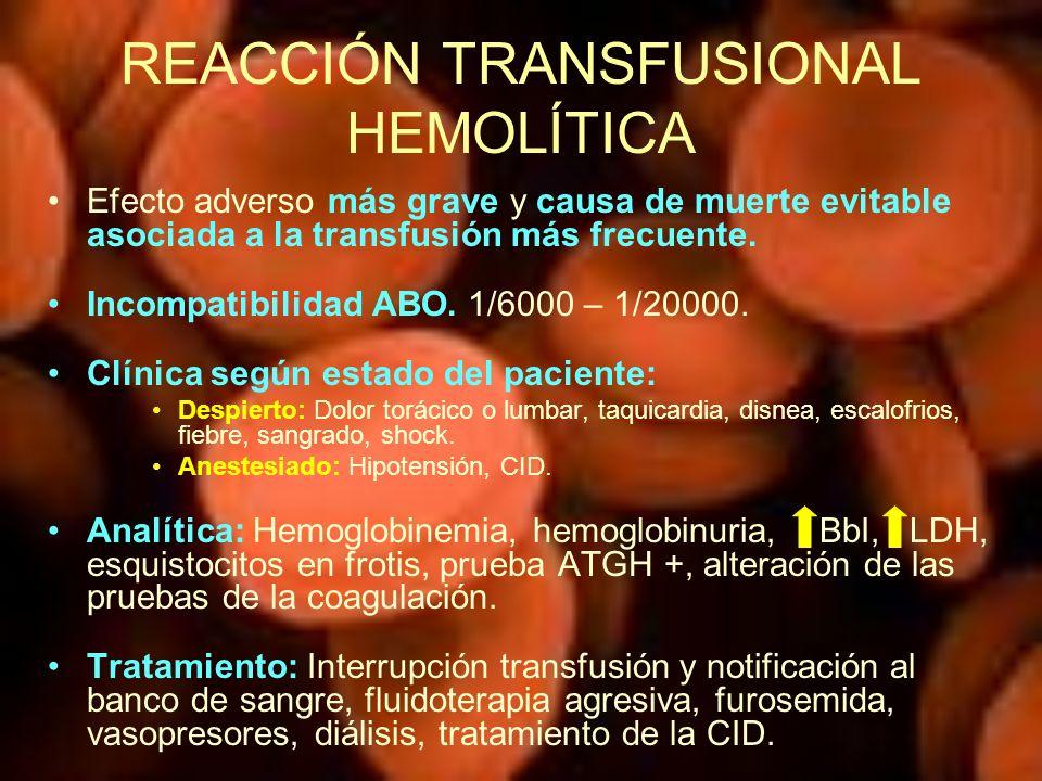 REACCIÓN TRANSFUSIONAL HEMOLÍTICA