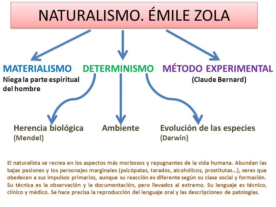 NATURALISMO. ÉMILE ZOLA