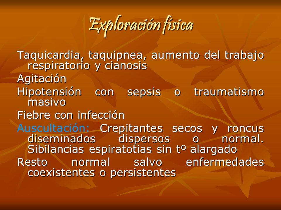 Exploración física Taquicardia, taquipnea, aumento del trabajo respiratorio y cianosis. Agitación.