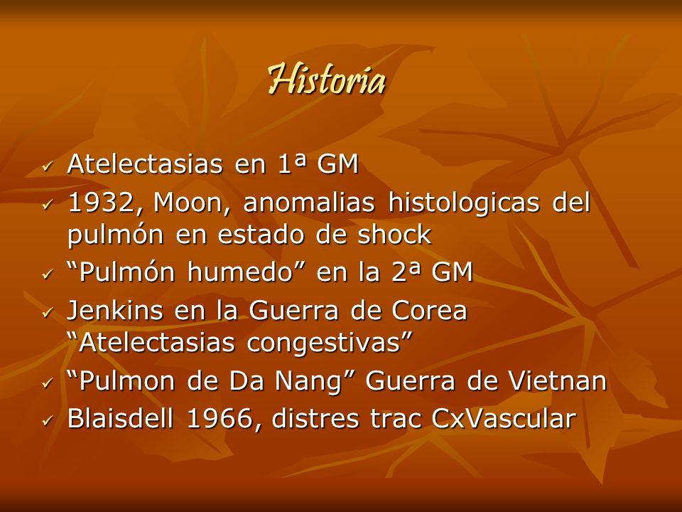 Historia Atelectasias en 1ª GM