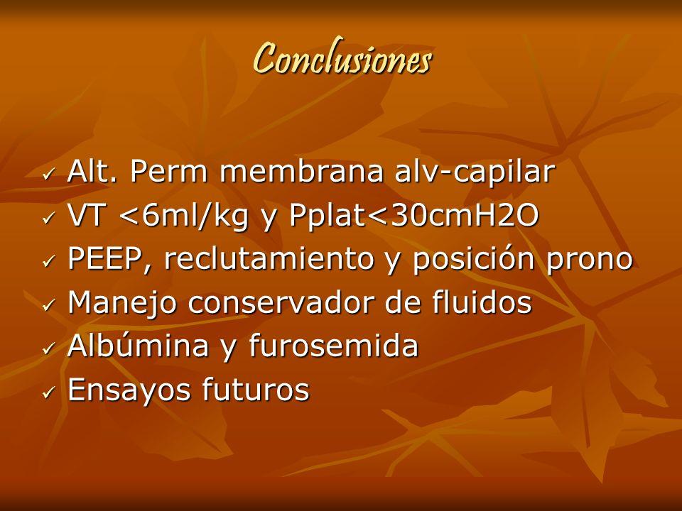 Conclusiones Alt. Perm membrana alv-capilar