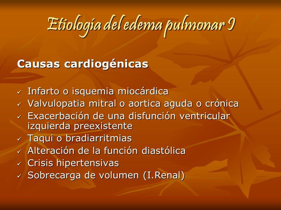 Etiología del edema pulmonar I